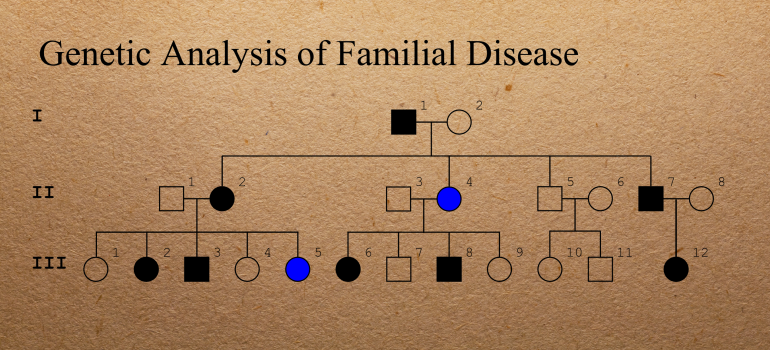Familial Genetics of MS